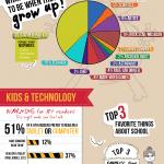 teach-hub-infographic