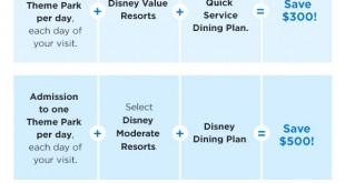 Play, Stay, Dine, and SAVE at Disney