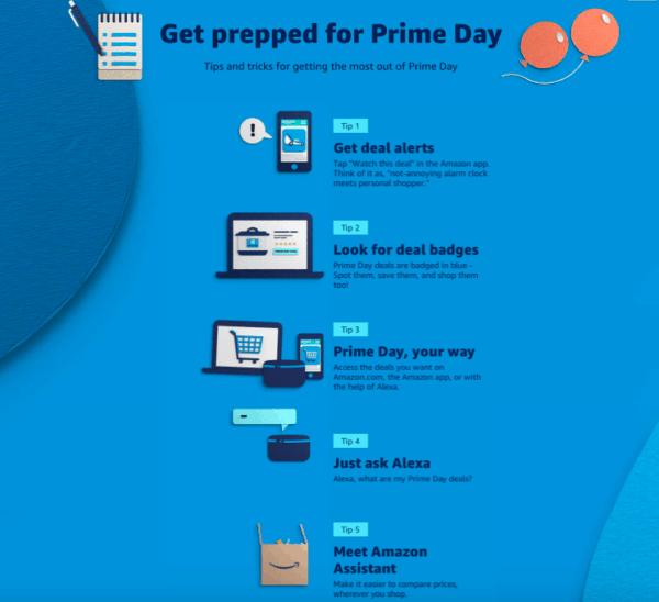 Best Amazon Prime Day 2020 Tips